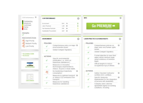 CSR-Assessments und CSR-Berichterstattung